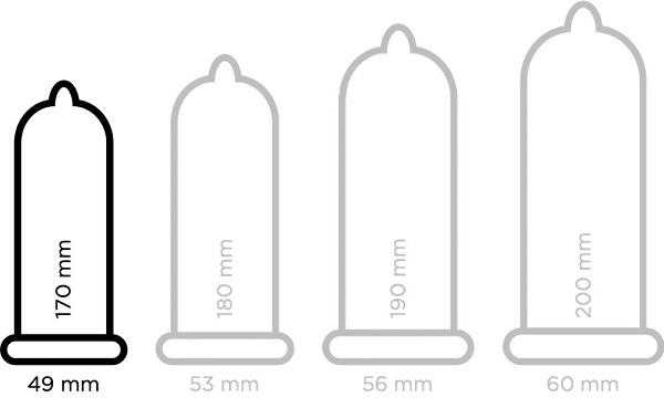 condom quelle taille
